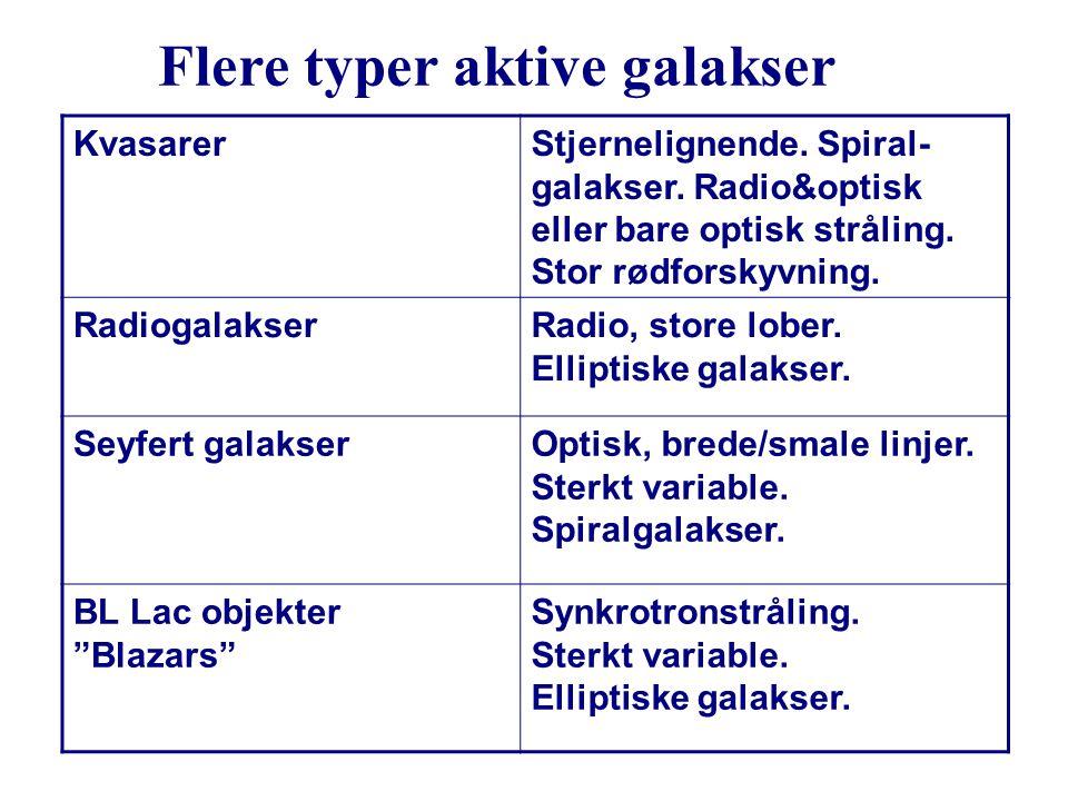 Flere typer aktive galakser