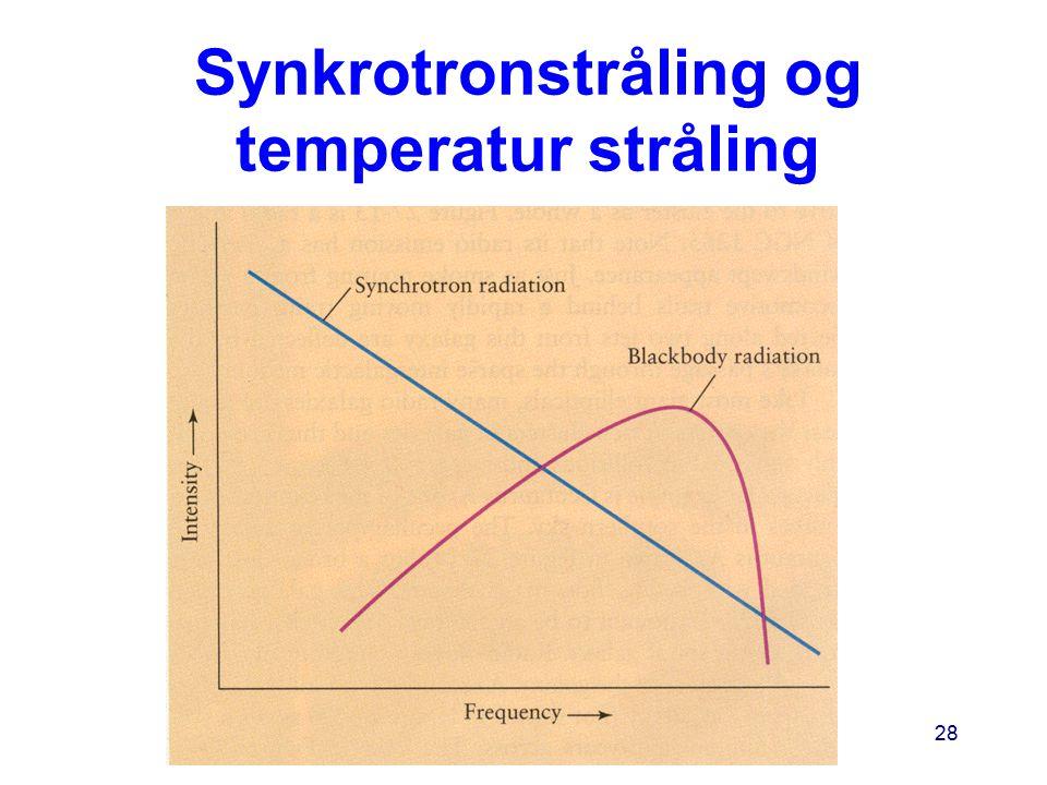 Synkrotronstråling og temperatur stråling
