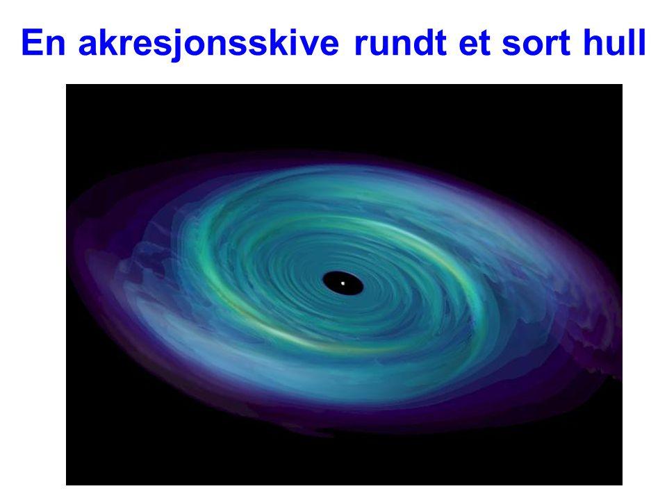 En akresjonsskive rundt et sort hull