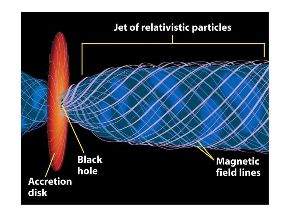 Stjerner fra området rundt galaksesenteret faller altså ned mot det sorte hullet i sentrum. Men først ender massen fra disse stjernen i akresjonsskiva. Siden de opprinnelige stjernene var i omløp rundt det sorte hullet vil massen i skiva gå i spiralbaner inn mot det sorte hullet. Den høye temperaturen river løs elektroner fra atomene og gassen i skiva eksisterer i form av ladede atomkjerner og elektroner, det vi kaller et plasma.