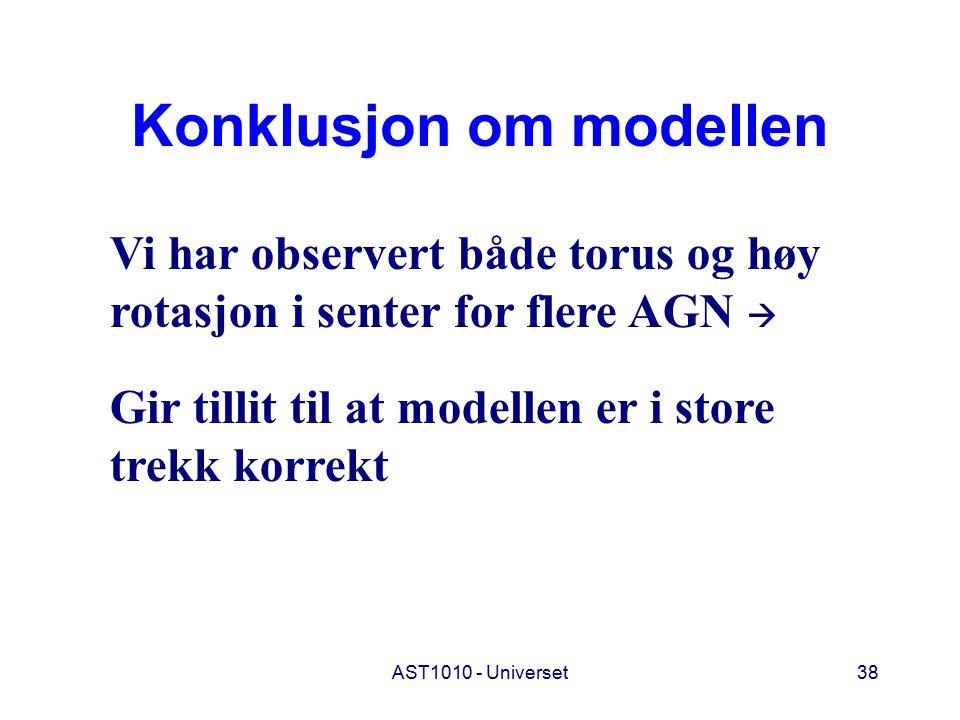 Konklusjon om modellen