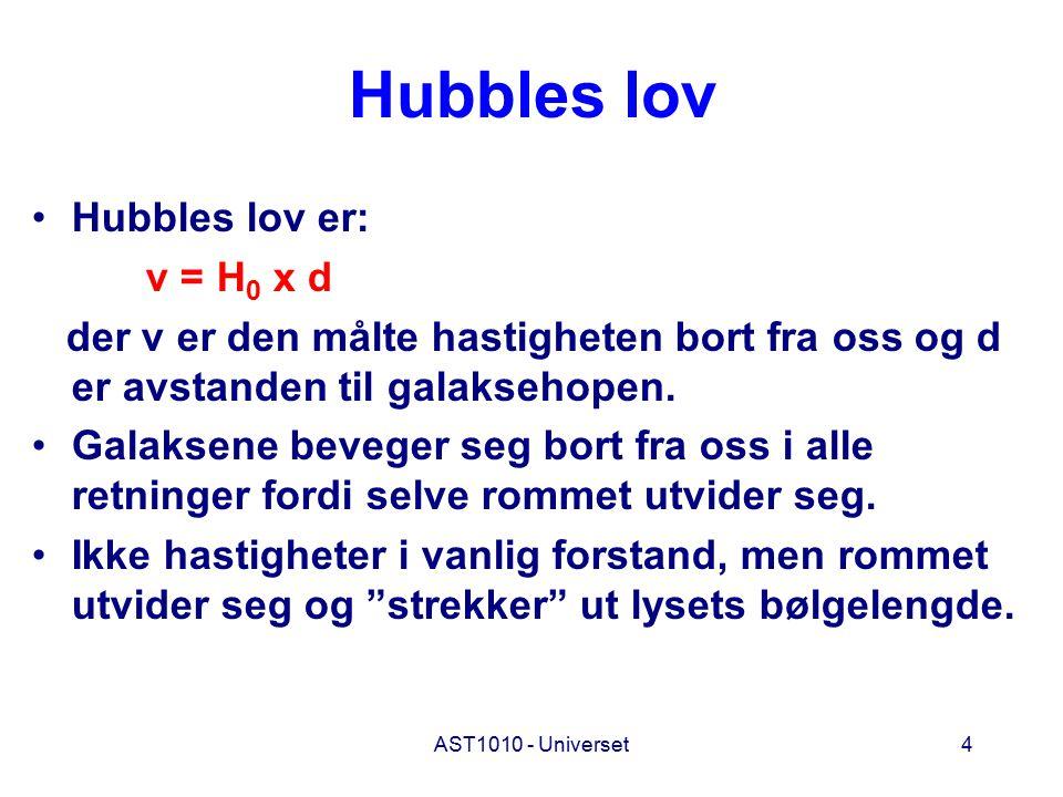 Hubbles lov Hubbles lov er: v = H0 x d