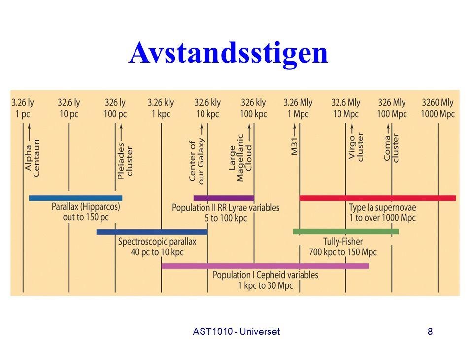 Avstandsstigen AST1010 - Universet