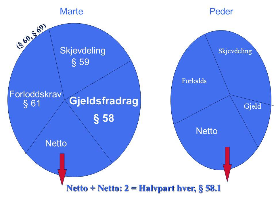 Netto + Netto: 2 = Halvpart hver, § 58.1