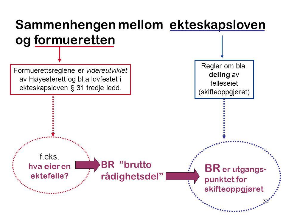 Regler om bla. deling av felleseiet (skifteoppgjøret)