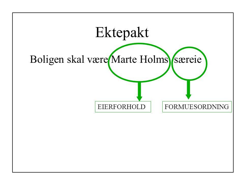 Ektepakt Boligen skal være Marte Holms særeie EIERFORHOLD