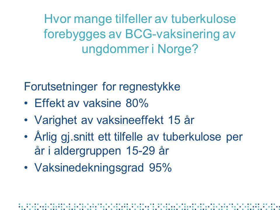 Hvor mange tilfeller av tuberkulose forebygges av BCG-vaksinering av ungdommer i Norge