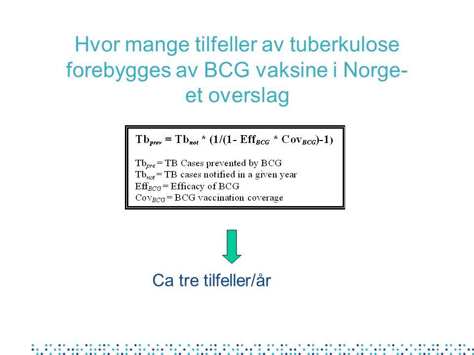 Hvor mange tilfeller av tuberkulose forebygges av BCG vaksine i Norge- et overslag