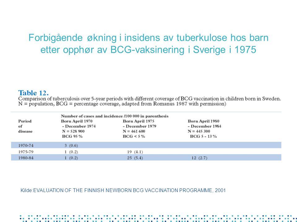 Forbigående økning i insidens av tuberkulose hos barn etter opphør av BCG-vaksinering i Sverige i 1975