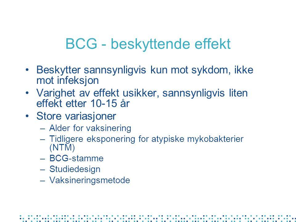 BCG - beskyttende effekt