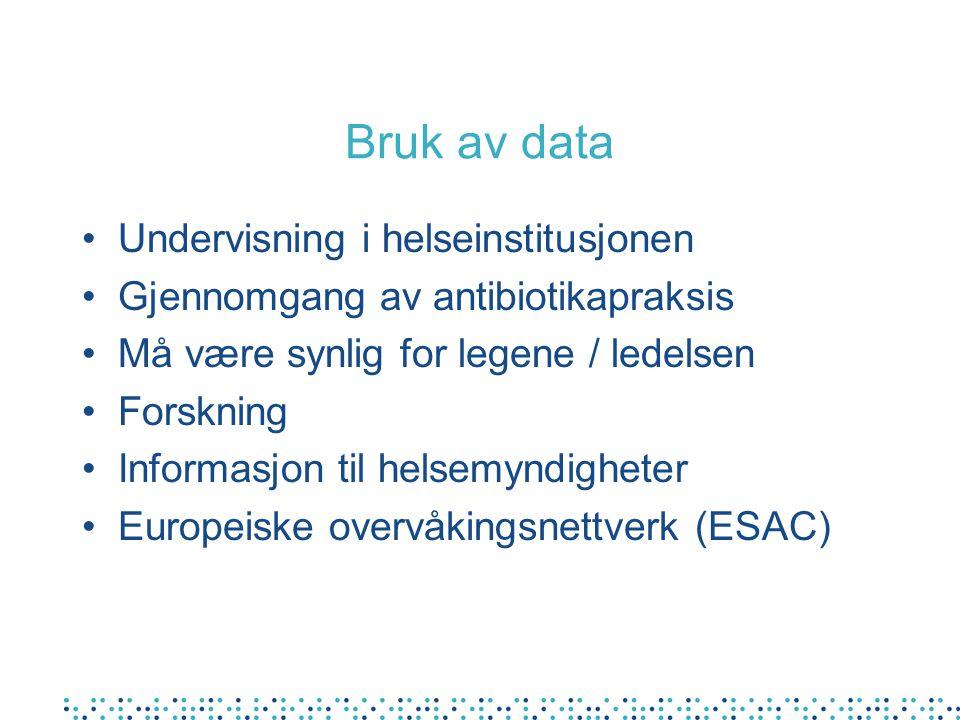 Bruk av data Undervisning i helseinstitusjonen