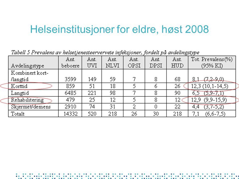 Helseinstitusjoner for eldre, høst 2008