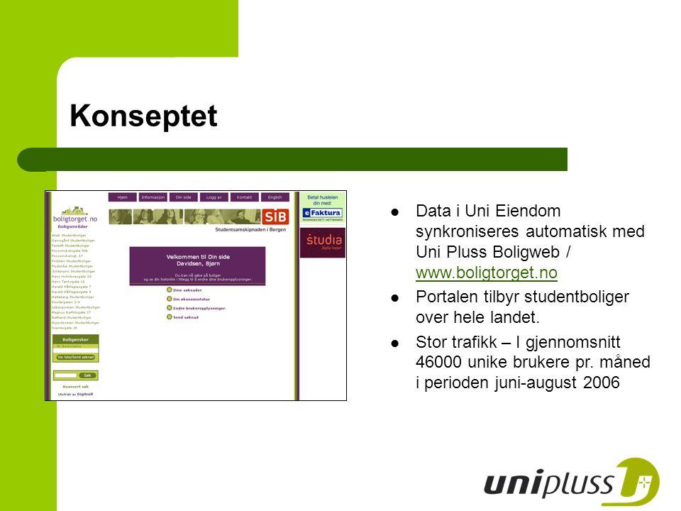 Konseptet Data i Uni Eiendom synkroniseres automatisk med Uni Pluss Boligweb / www.boligtorget.no. Portalen tilbyr studentboliger over hele landet.