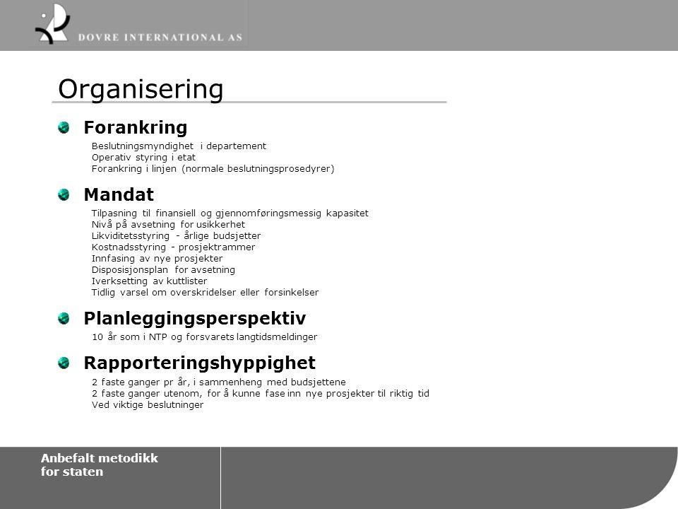 Organisering Forankring Mandat Planleggingsperspektiv