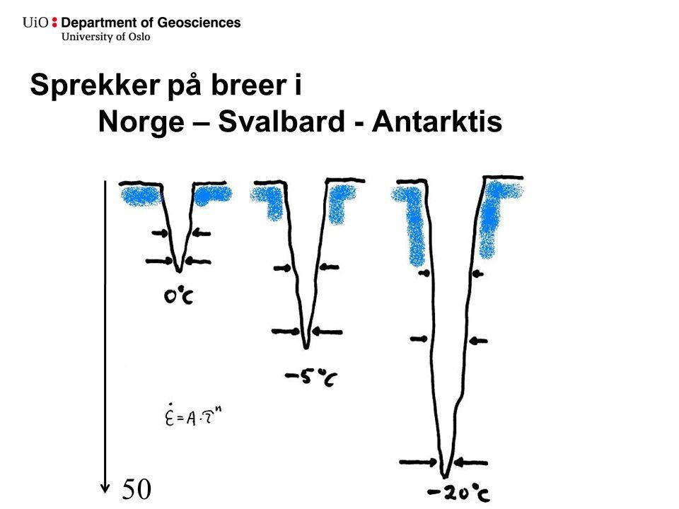 Sprekker på breer i Norge – Svalbard - Antarktis