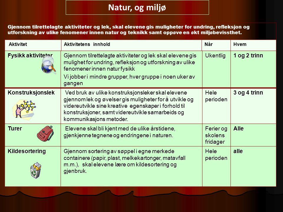 Natur, og miljø Fysikk aktiviteter