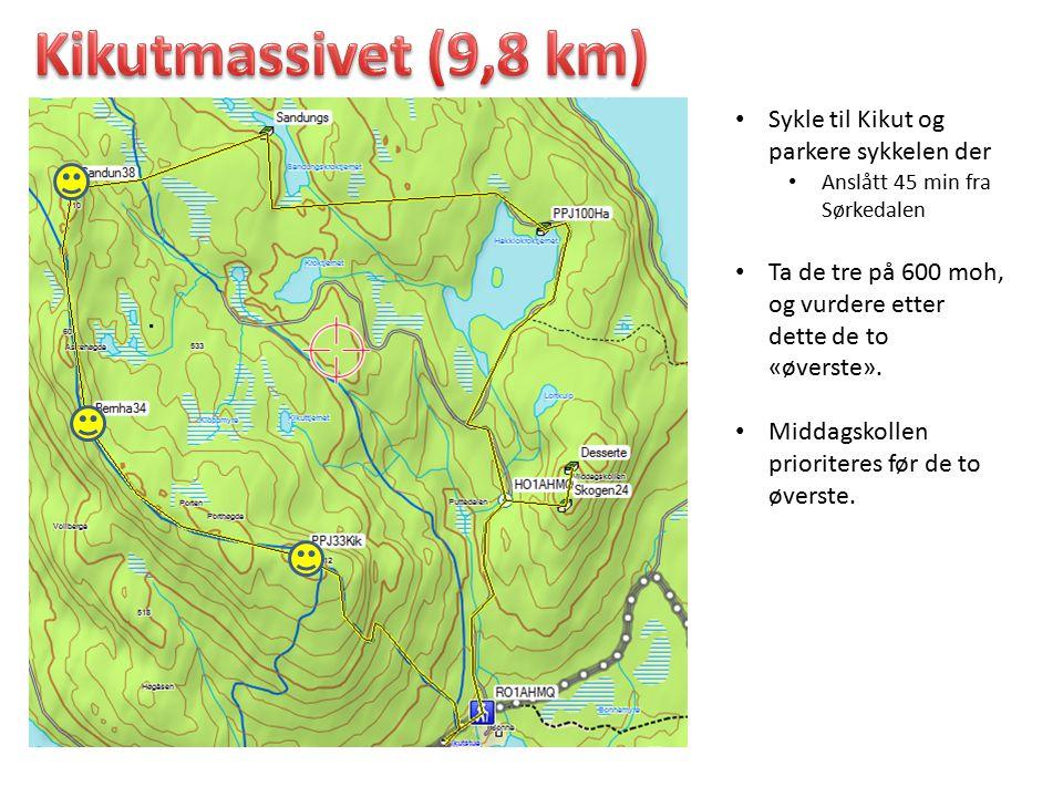 Kikutmassivet (9,8 km) Sykle til Kikut og parkere sykkelen der