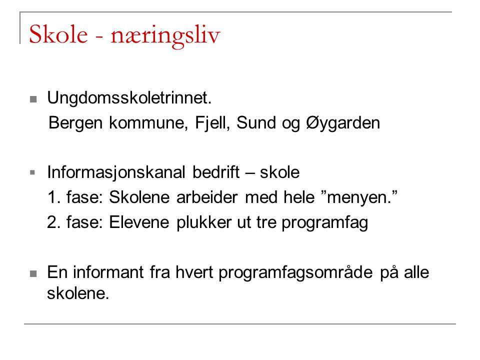 Skole - næringsliv Ungdomsskoletrinnet.