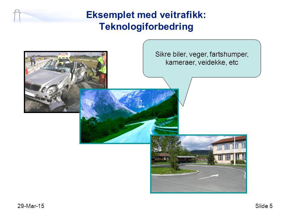 Eksemplet med veitrafikk: Teknologiforbedring