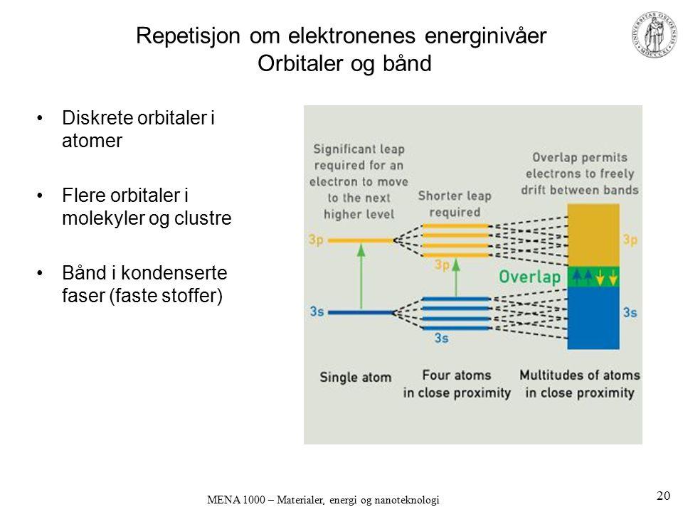 Repetisjon om elektronenes energinivåer Orbitaler og bånd