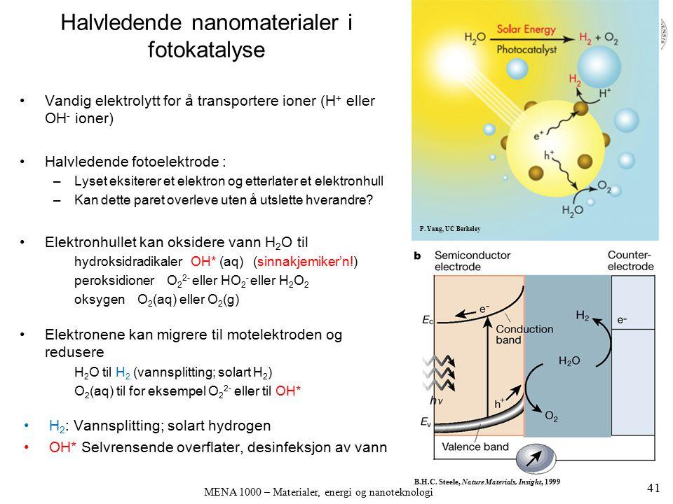 Halvledende nanomaterialer i fotokatalyse