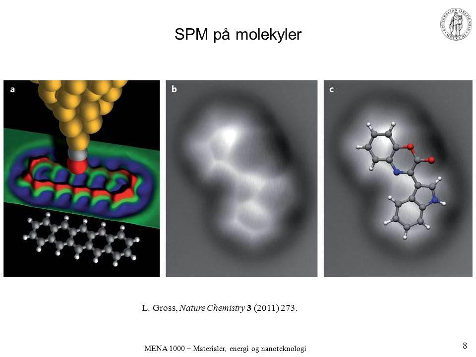 SPM på molekyler L. Gross, Nature Chemistry 3 (2011) 273.