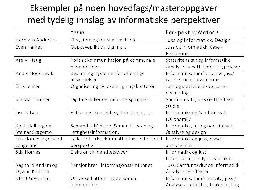 Eksempler på noen hovedfags/masteroppgaver med tydelig innslag av informatiske perspektiver