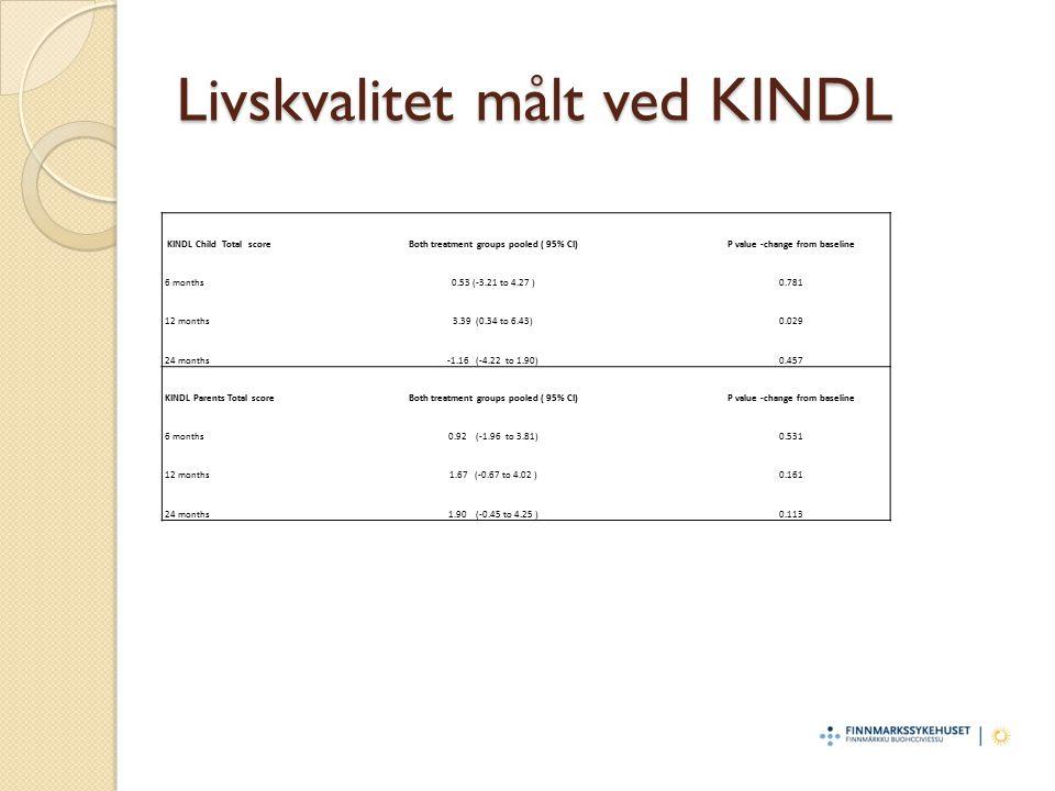 Livskvalitet målt ved KINDL