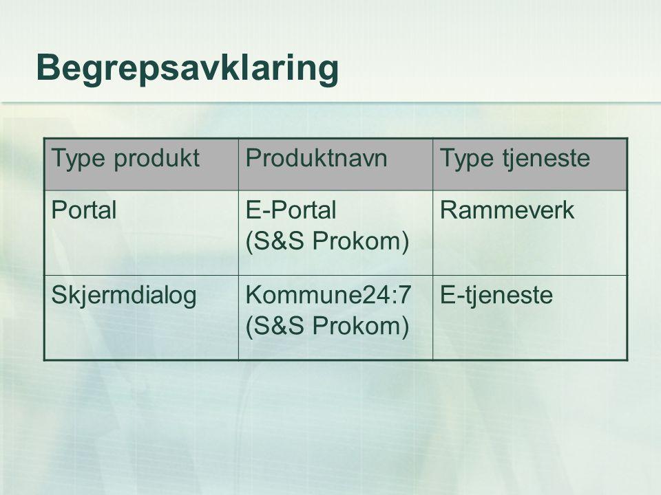 Begrepsavklaring Type produkt Produktnavn Type tjeneste Portal