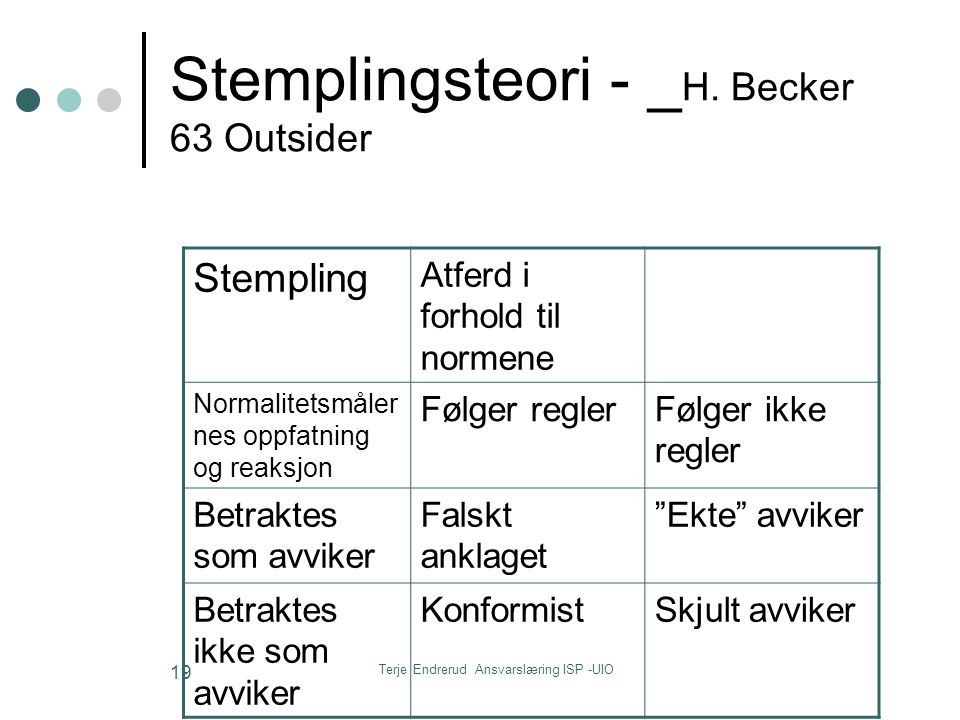 Stemplingsteori - _H. Becker 63 Outsider