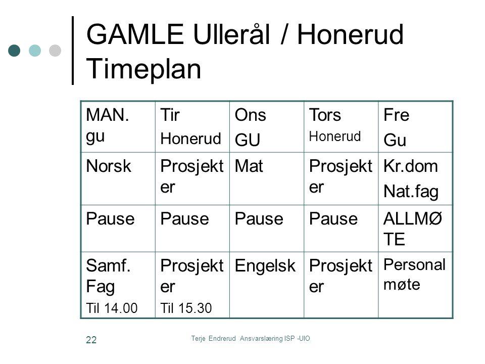 GAMLE Ullerål / Honerud Timeplan