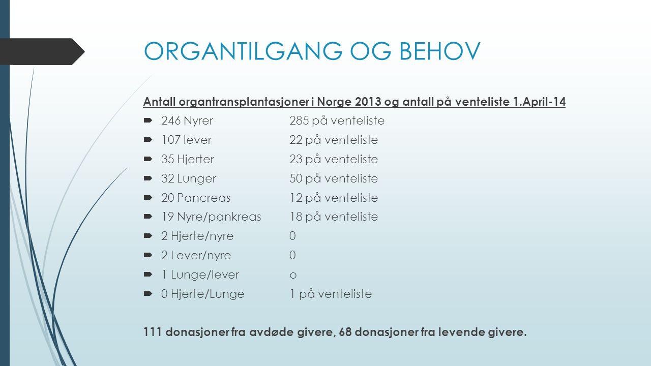 ORGANTILGANG OG BEHOV Antall organtransplantasjoner i Norge 2013 og antall på venteliste 1.April-14.