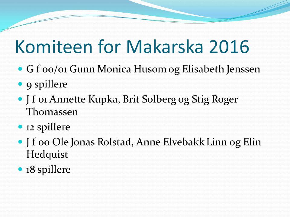 Komiteen for Makarska 2016 G f 00/01 Gunn Monica Husom og Elisabeth Jenssen. 9 spillere. J f 01 Annette Kupka, Brit Solberg og Stig Roger Thomassen.