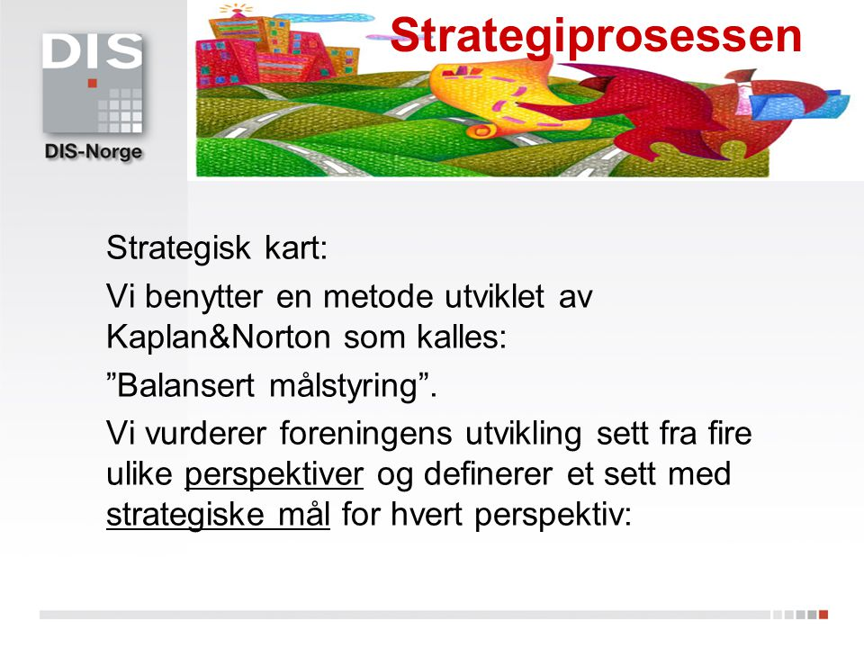 Strategiprosessen Strategisk kart: