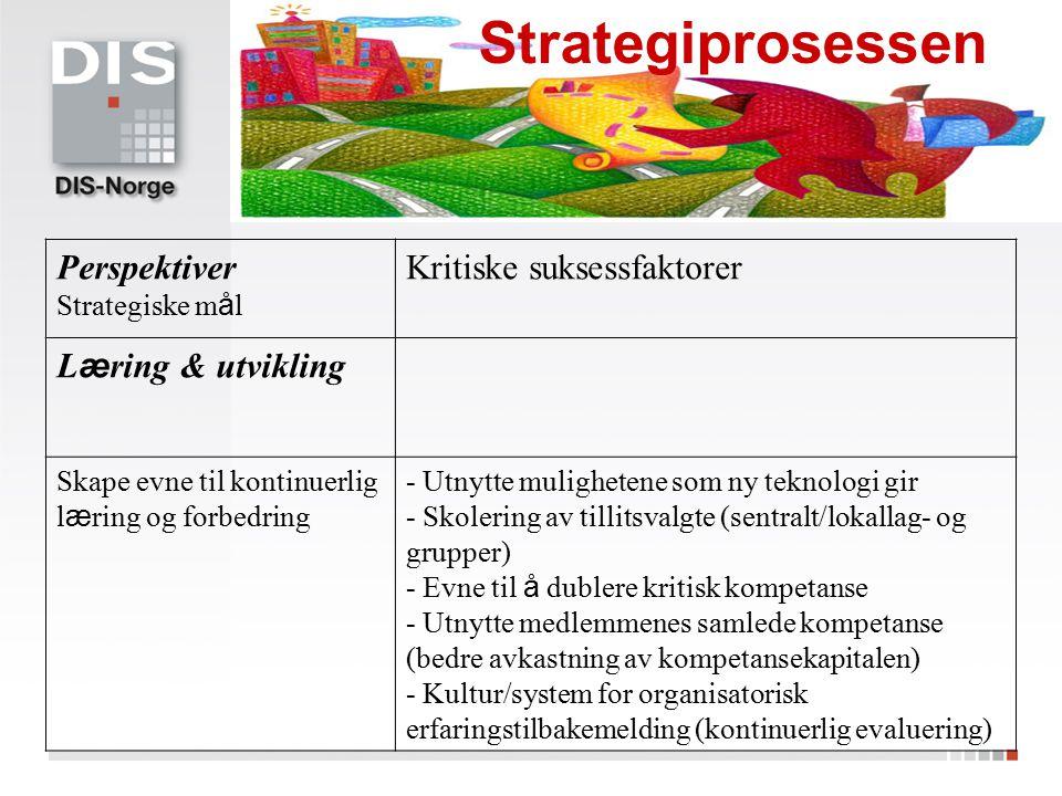 Strategiprosessen Perspektiver Kritiske suksessfaktorer