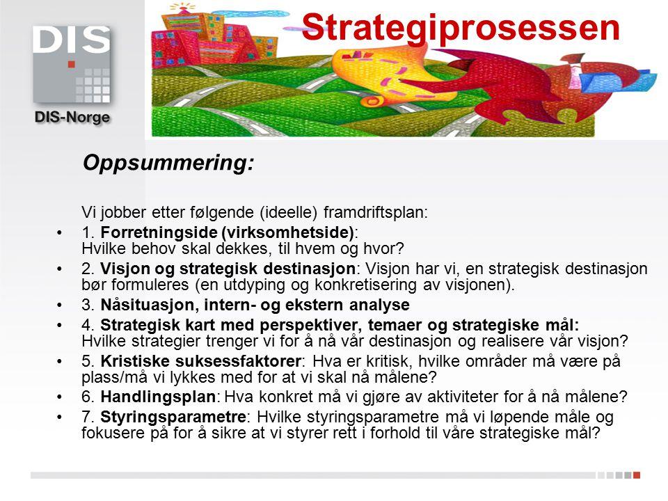 Strategiprosessen Oppsummering: