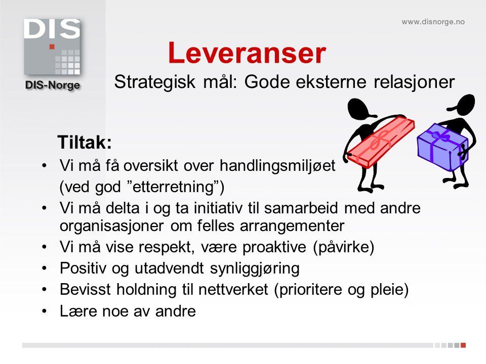 Leveranser Strategisk mål: Gode eksterne relasjoner Tiltak: