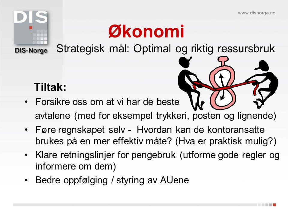Økonomi Strategisk mål: Optimal og riktig ressursbruk Tiltak: