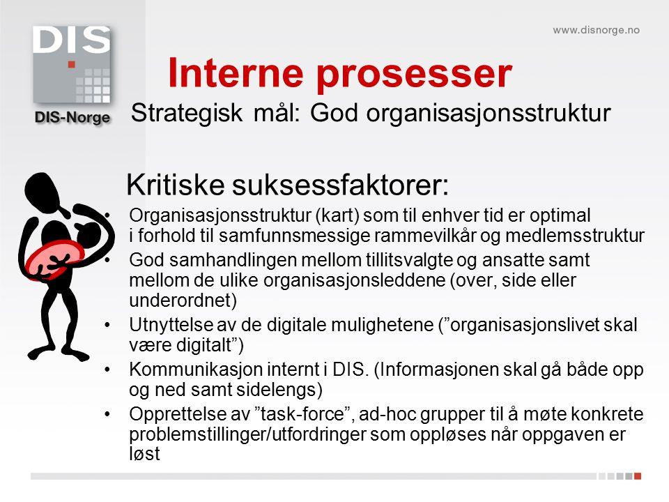 Interne prosesser Strategisk mål: God organisasjonsstruktur