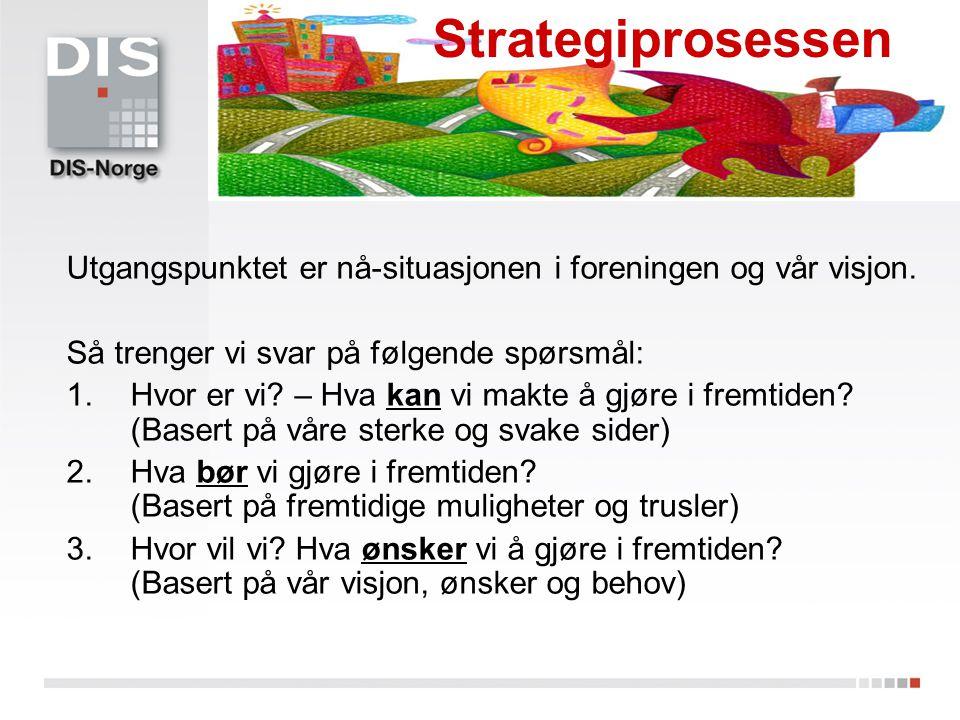 Strategiprosessen Utgangspunktet er nå-situasjonen i foreningen og vår visjon. Så trenger vi svar på følgende spørsmål: