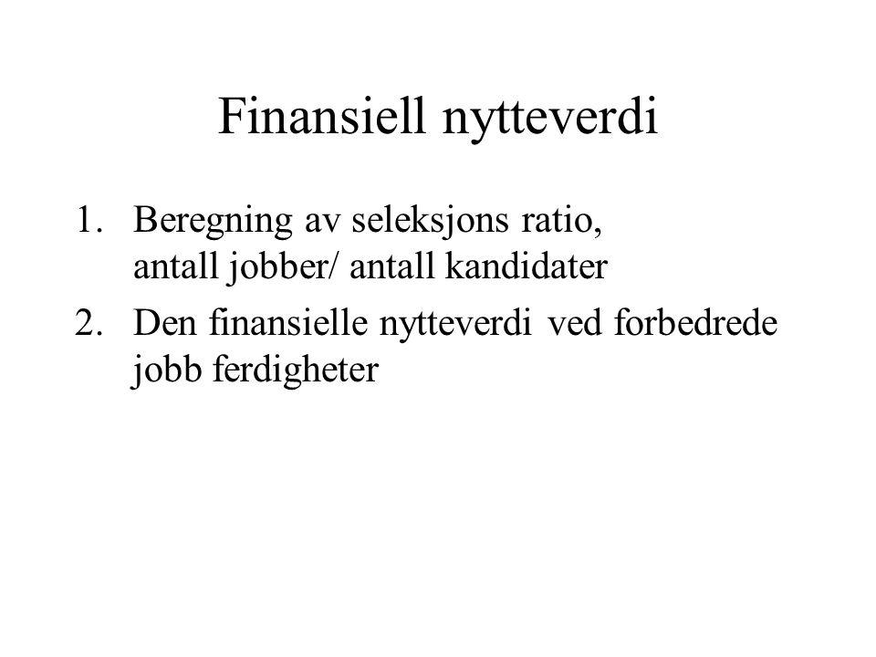 Finansiell nytteverdi