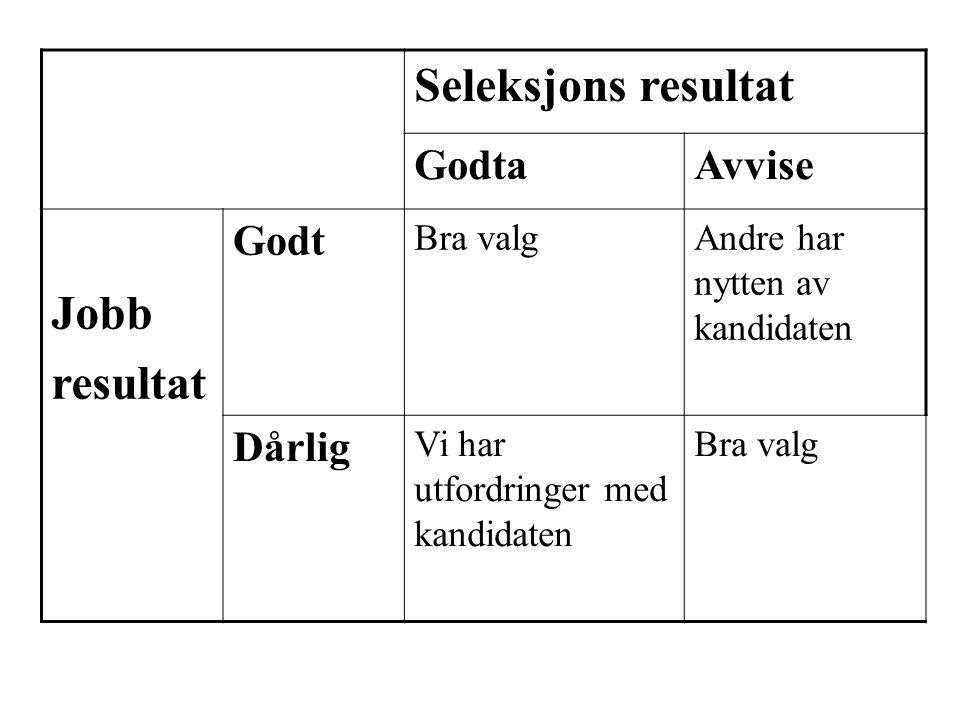 Seleksjons resultat Jobb resultat Godta Avvise Godt Dårlig Bra valg