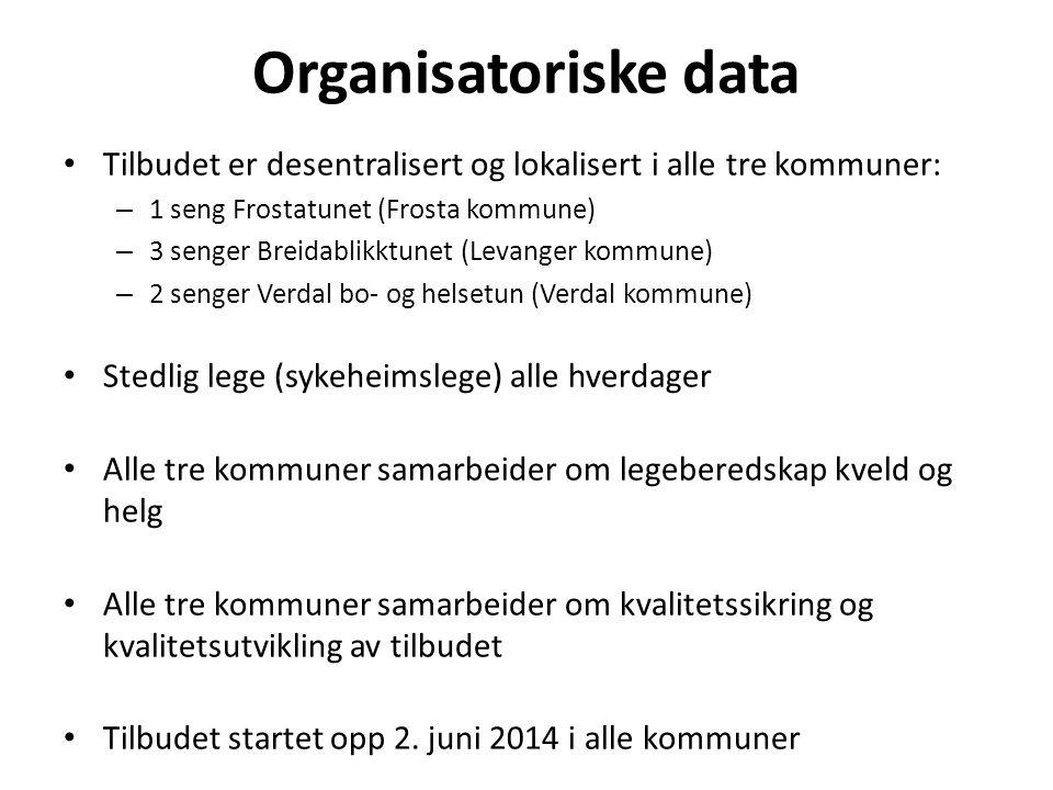 Organisatoriske data Tilbudet er desentralisert og lokalisert i alle tre kommuner: 1 seng Frostatunet (Frosta kommune)