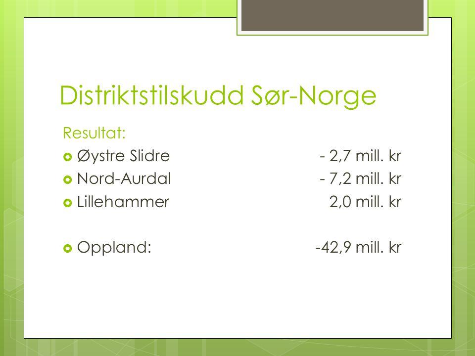 Distriktstilskudd Sør-Norge