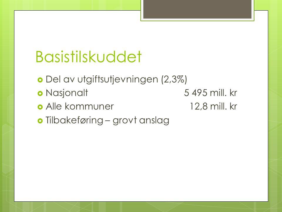 Basistilskuddet Del av utgiftsutjevningen (2,3%)