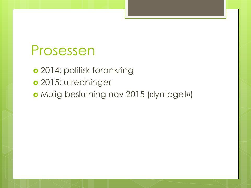 Prosessen 2014: politisk forankring 2015: utredninger