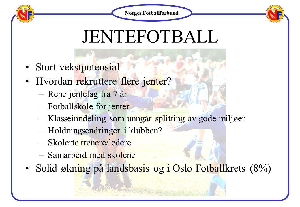 JENTEFOTBALL Stort vekstpotensial Hvordan rekruttere flere jenter
