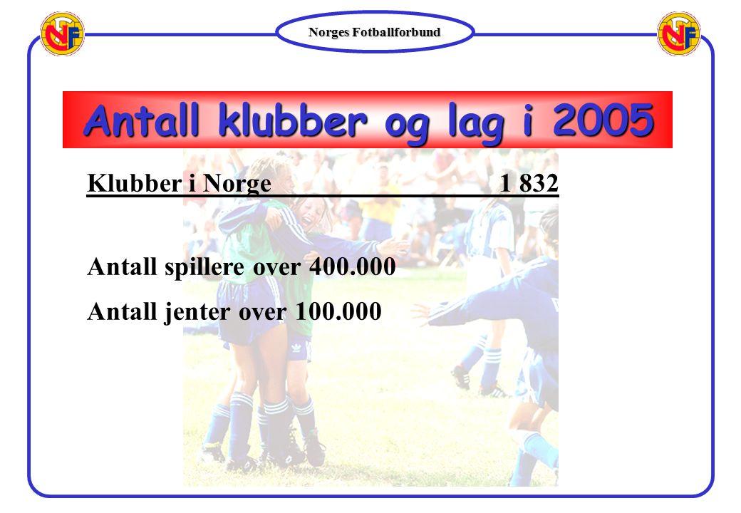 Antall klubber og lag i 2005 Klubber i Norge 1 832