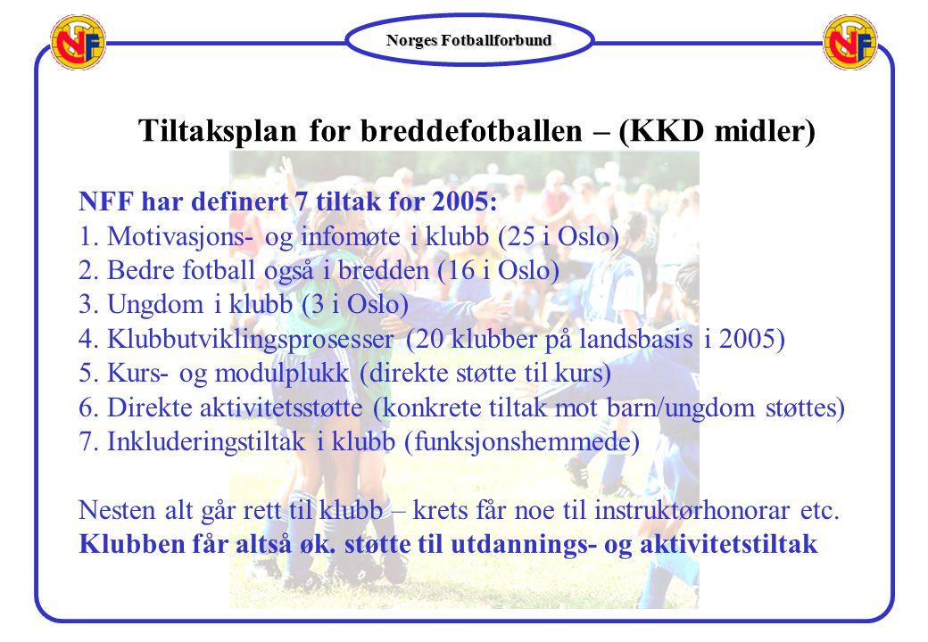 Tiltaksplan for breddefotballen – (KKD midler)