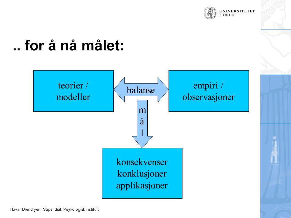 .. for å nå målet: teorier / modeller empiri / observasjoner balanse m
